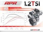 APR Stage 1 úprava řídící jednotky chiptuning Škoda Octavia 2 SEAT Leon 1P AUDI A3 1,2 TSI