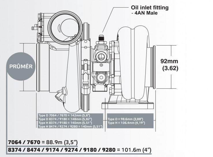 Turbodmychadlo BorgWarner EFR 8474 AL T4 TwinScroll 1.45 bez WG